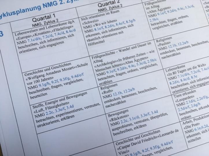 Planen fürs Schuljahr – Homeschooling in der Schweiz